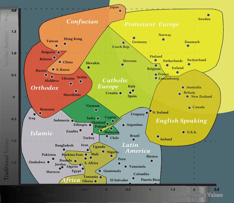 cultural values map